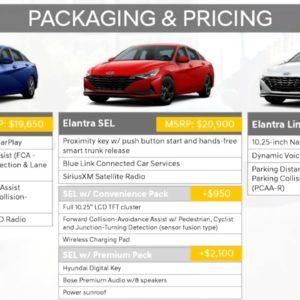 2021 Hyundai Elantra Pricing and Trims