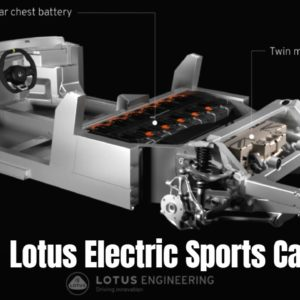 Lotus Electric Sports Car Architecture